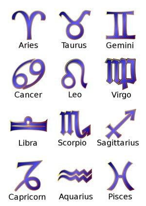 significado de Soñar con los signos del zodiaco
